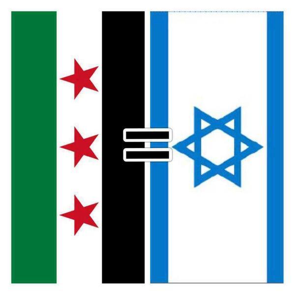 israel-and-fsa